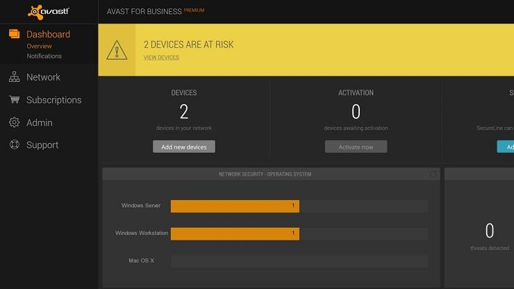 Avast Business Dashboard